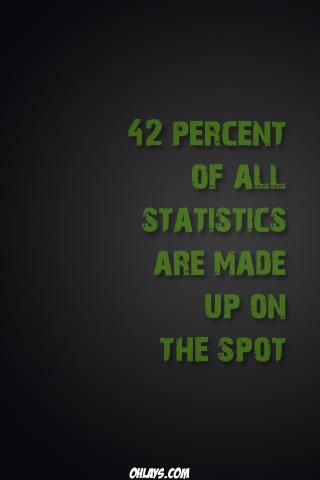 Statistics iPhone Wallpaper